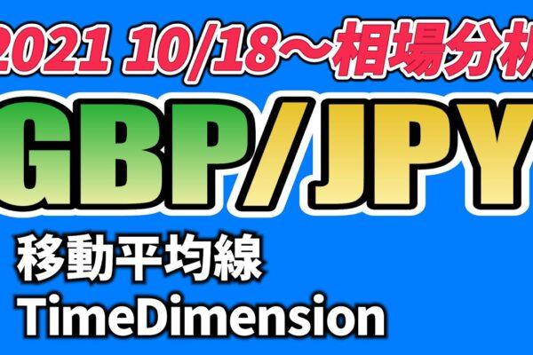 FX ポンド円の相場【2021/10/18週】